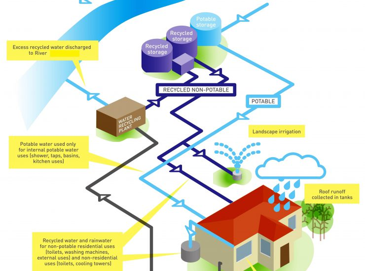 Water Cycle System Diagram_001